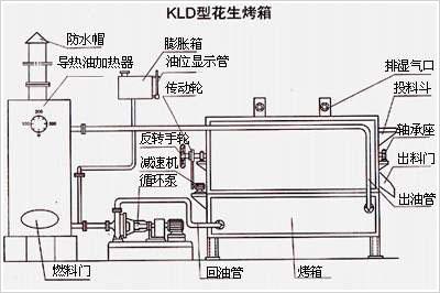 电路 电路图 电子 原理图 400_266